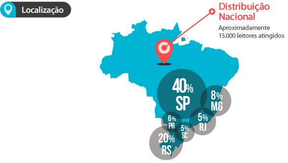 info_brasil