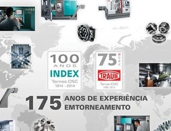 Index Traub: Inovação celebra os 100 e 75 anos de suas duas principais marcas